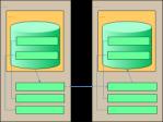 rasor_SQL_Backup